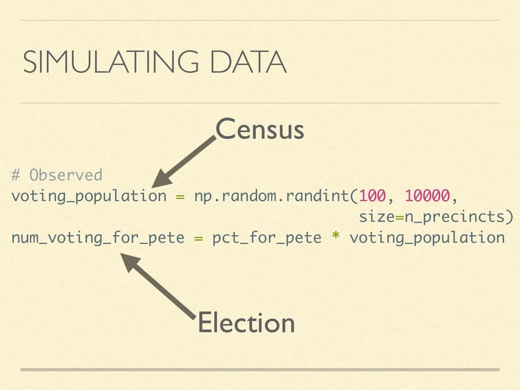 SIMULATING DATA # Observed voting_population = ...