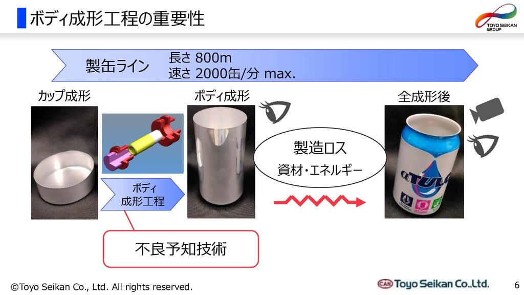 ボディ成形工程の重要性 6 ©Toyo Seikan Co., Ltd. All rights...