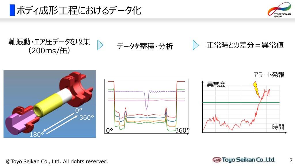ボディ成形工程におけるデータ化 7 ©Toyo Seikan Co., Ltd. All ri...