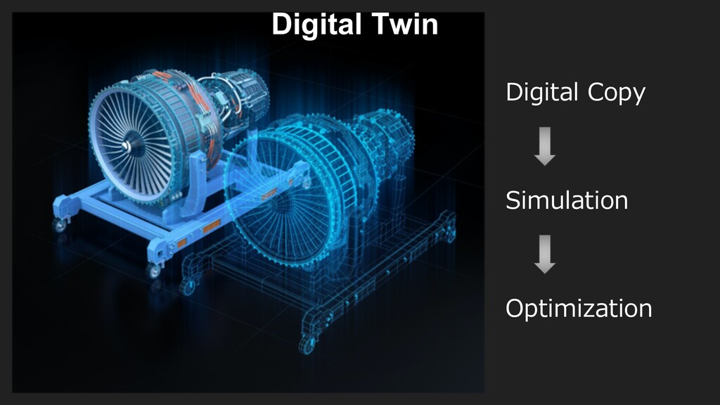 Digital Twin Digital Copy Simulation Optimizati...