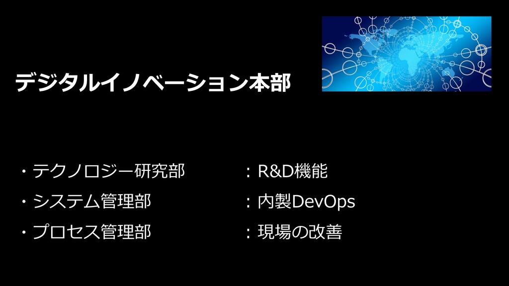 デジタルイノベーション本部 ・テクノロジー研究部 : R&D機能 ・システム管理部 : 内製D...