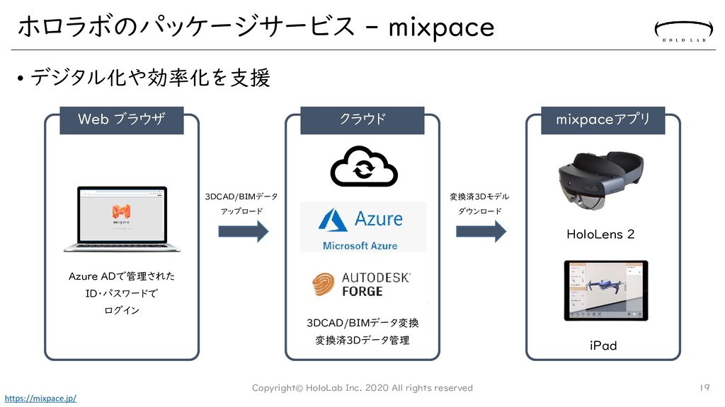 ホロラボのパッケージサービス - mixpace • デジタル化や効率化を支援 Copyrig...