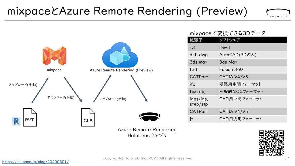 mixpaceとAzure Remote Rendering (Preview) Copyri...