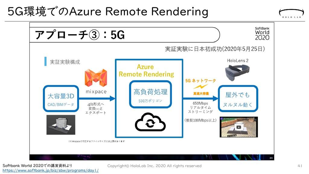 5G環境でのAzure Remote Rendering 41 Softbank World ...
