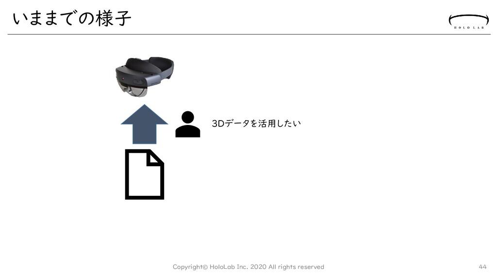 いままでの様子 Copyright© HoloLab Inc. 2020 All rights...