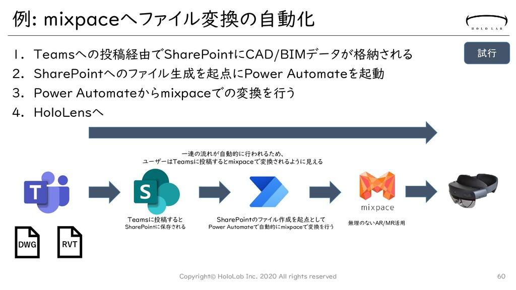 例: mixpaceへファイル変換の自動化 1. Teamsへの投稿経由でSharePoint...