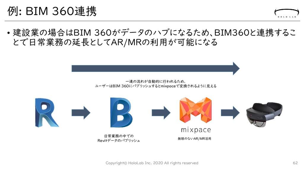 例: BIM 360連携 • 建設業の場合はBIM 360がデータのハブになるため、BIM36...