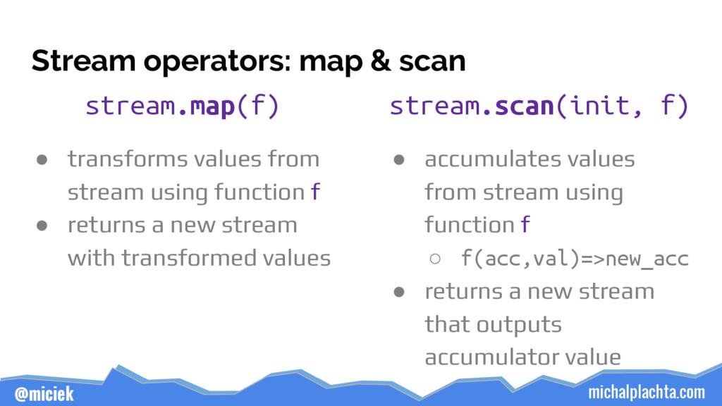 michalplachta.com @miciek Stream operators: map...
