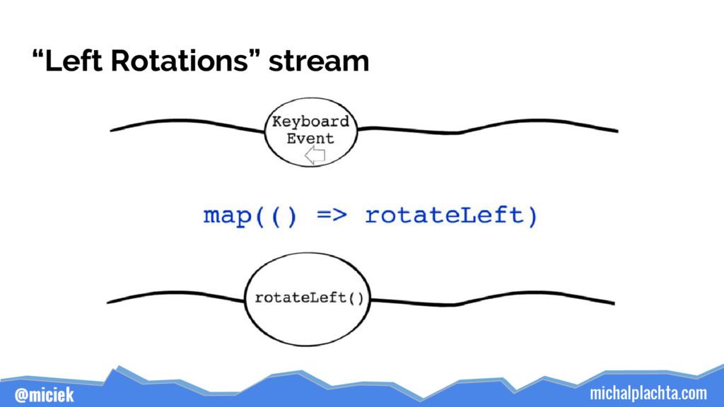 """michalplachta.com @miciek """"Left Rotations"""" stre..."""