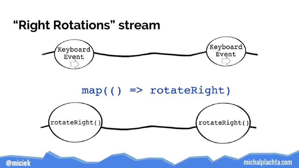 """michalplachta.com @miciek """"Right Rotations"""" str..."""