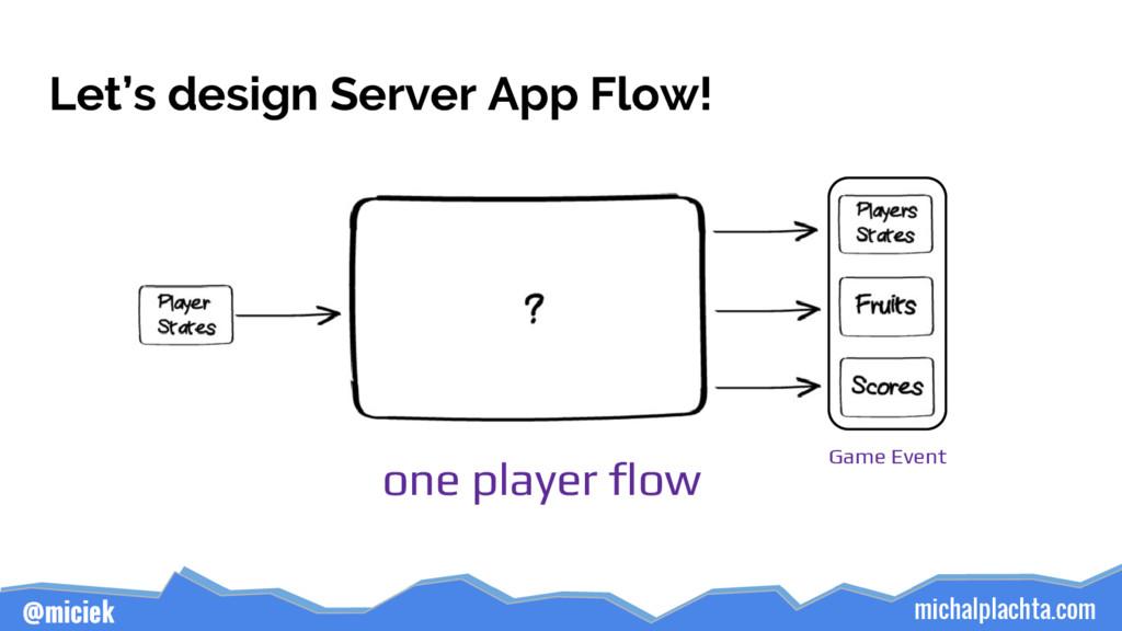 michalplachta.com @miciek Let's design Server A...