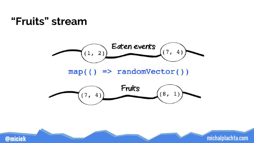 """michalplachta.com @miciek """"Fruits"""" stream"""
