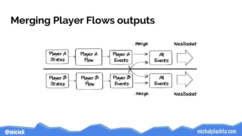 michalplachta.com @miciek Merging Player Flows ...
