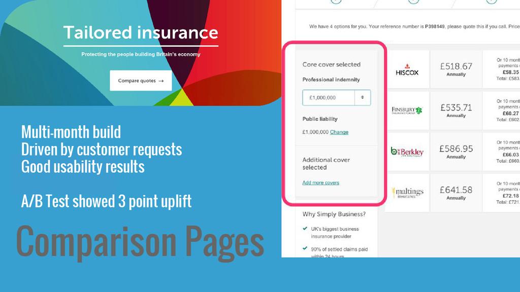 Comparison Pages Multi-month build Driven by cu...