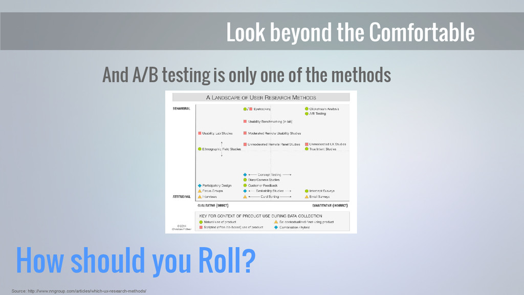 How should you Roll? Look beyond the Comfortabl...