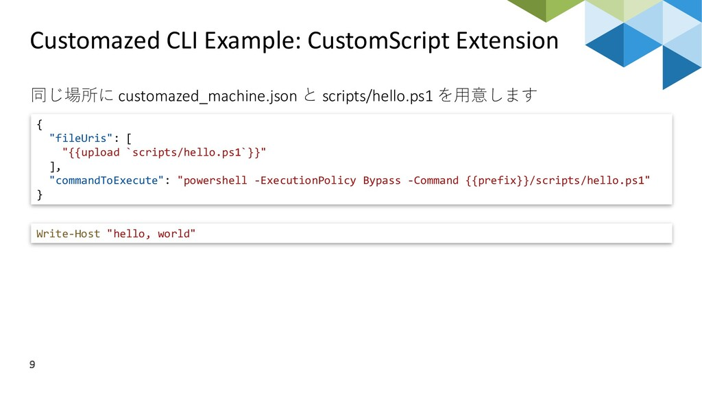 Customazed CLI Example: CustomScript Extension ...