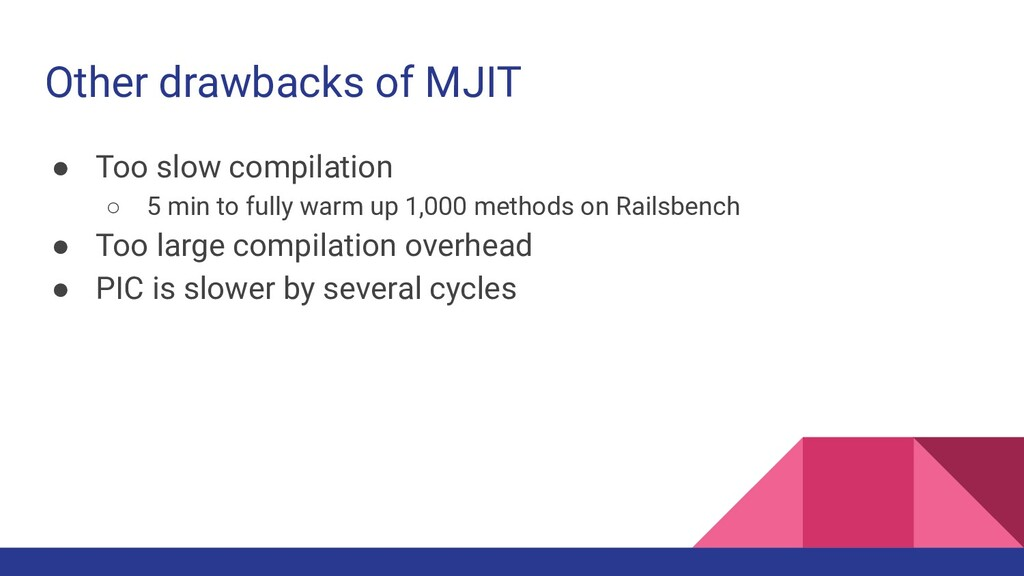 Other drawbacks of MJIT ● Too slow compilation ...