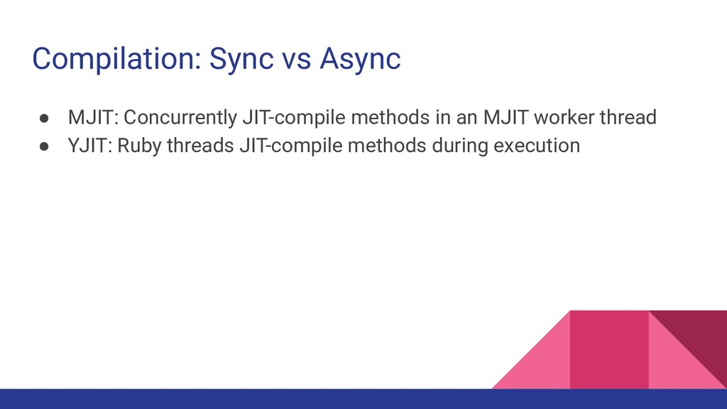 Compilation: Sync vs Async ● MJIT: Concurrently...