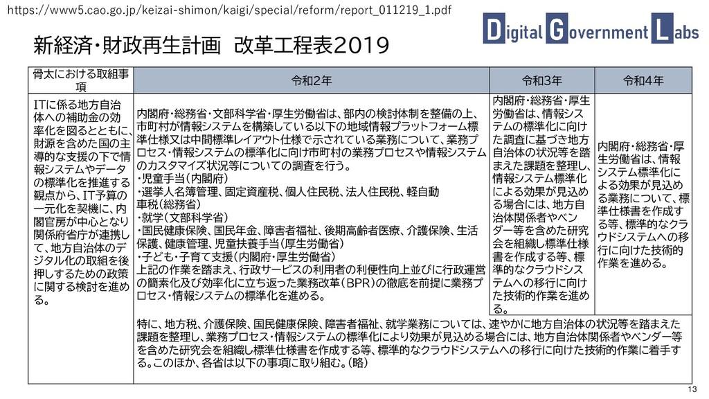 13 新経済・財政再生計画 改革工程表2019 https://www5.cao.go.jp/...