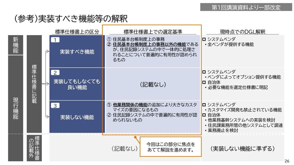 26 (参考)実装すべき機能等の解釈 現 行 機 能 新 機 能 標 準 仕 様 書 に 記 ...