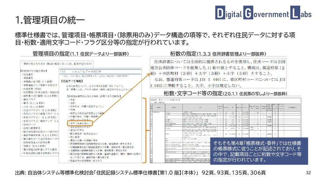 32 標準仕様書では、管理項目・帳票項目・(除票用のみ)データ構造の項等で、それぞれ住民データ...