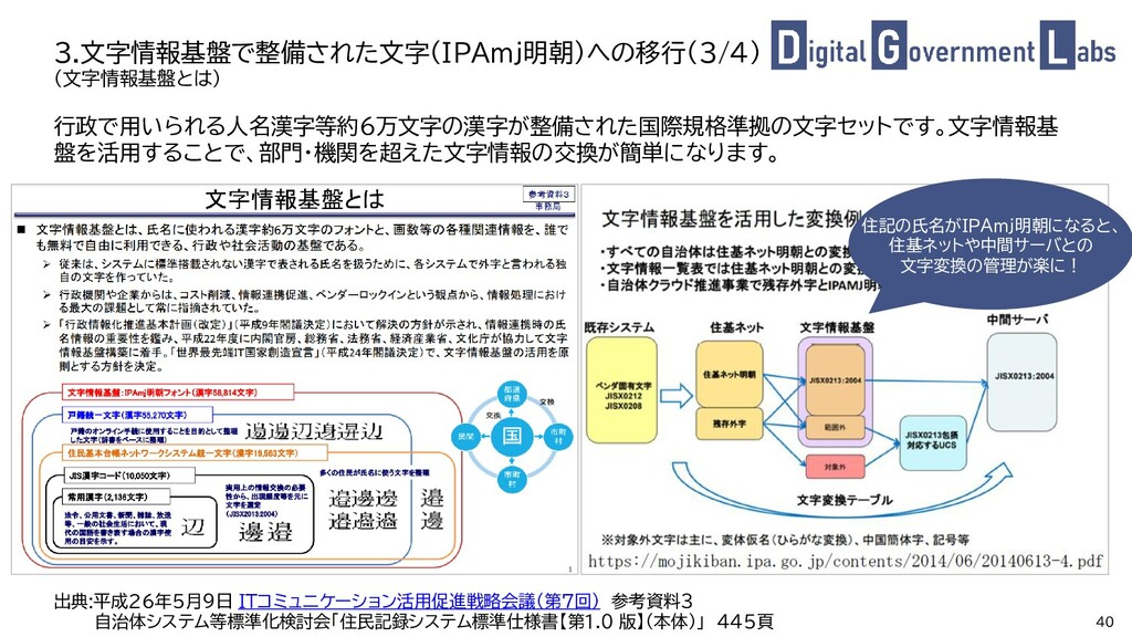 40 行政で用いられる人名漢字等約6万文字の漢字が整備された国際規格準拠の文字セットです。文字...
