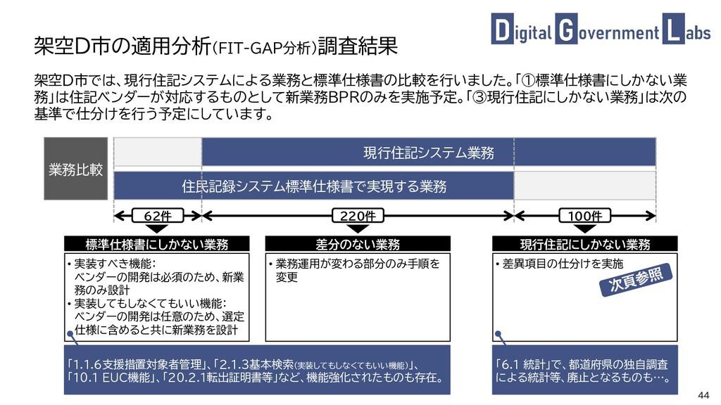 44 架空D市の適用分析(FIT-GAP分析)調査結果 架空D市では、現行住記システムによる業...