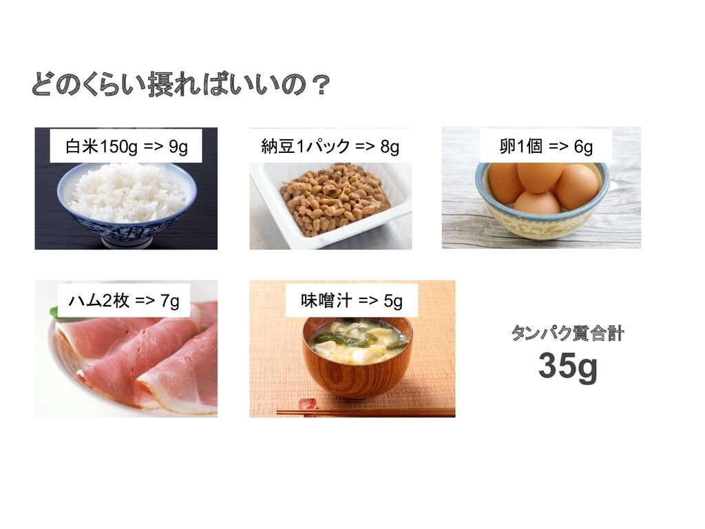 どのくらい摂ればいいの? 白米150g => 9g 納豆1パック => 8g 卵1個 => 6...