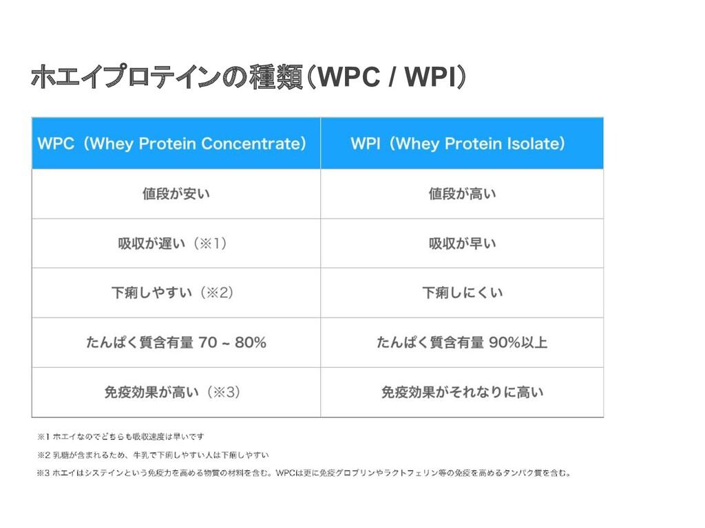 ホエイプロテインの種類(WPC / WPI)