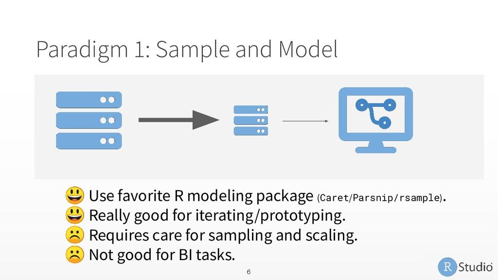 Paradigm 1: Sample and Model  Use favorite R mo...