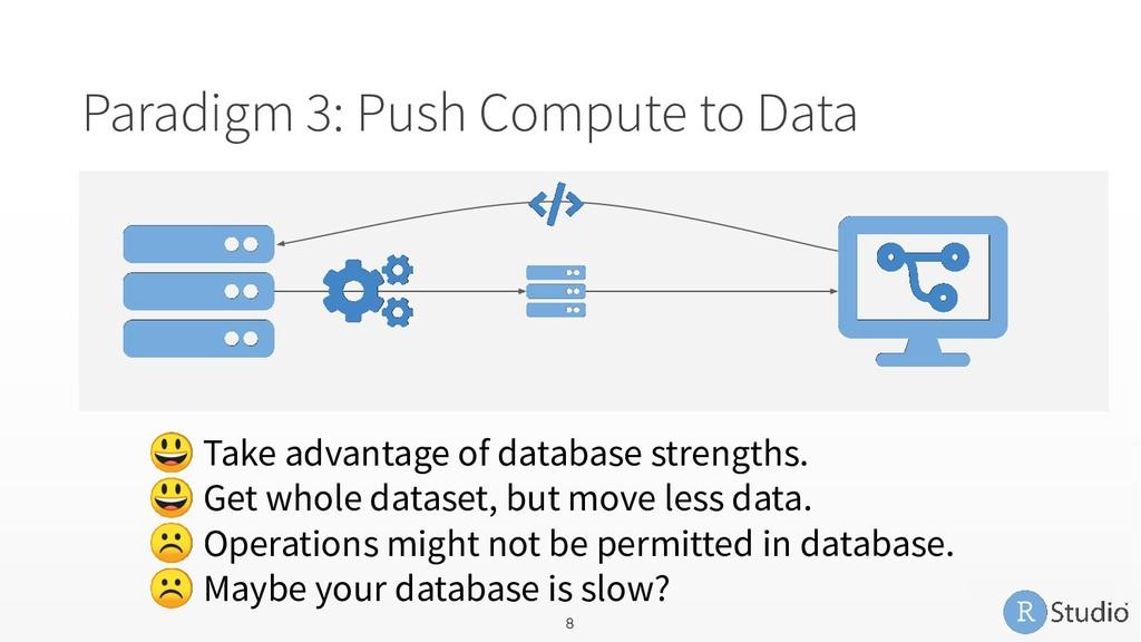 Paradigm 3: Push Compute to Data  Take advantag...