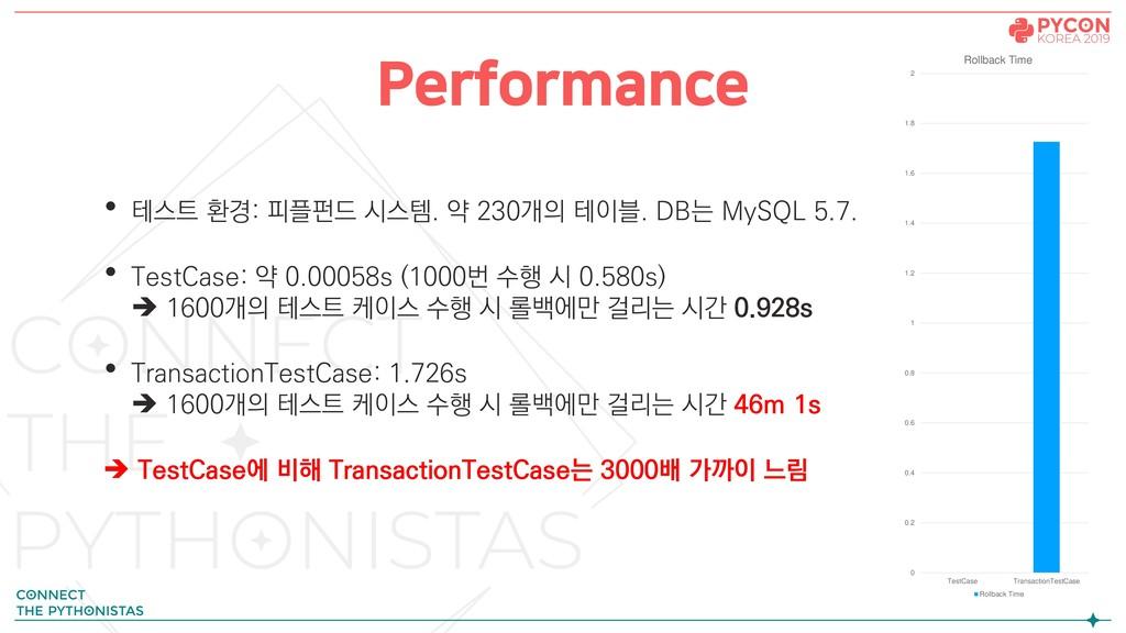Performance • 테스트 환경: 피플펀드 시스템. 약 230개의 테이블. DB...