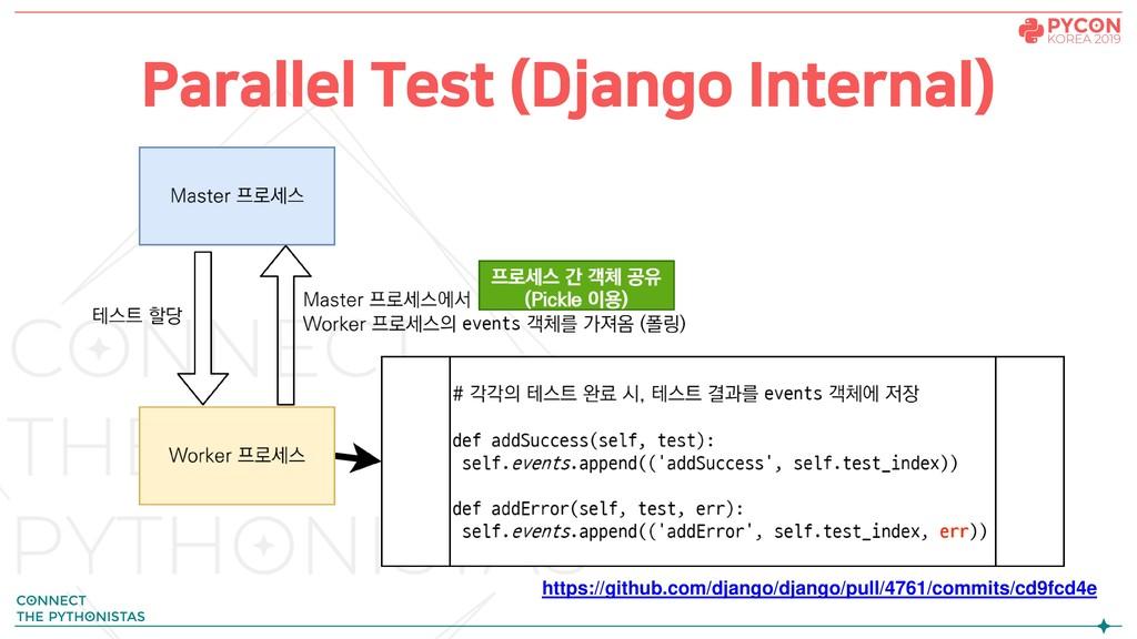 Parallel Test (Django Internal) https://github....