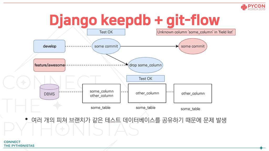 Django keepdb + git-flow • 여러 개의 피쳐 브랜치가 같은 테스트...