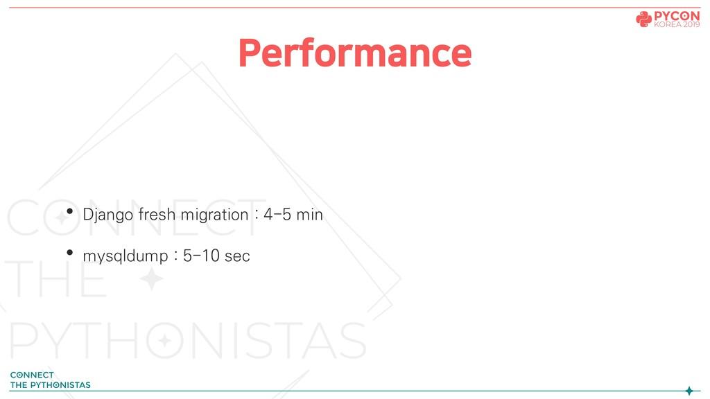 Performance • Django fresh migration : 4-5 min ...