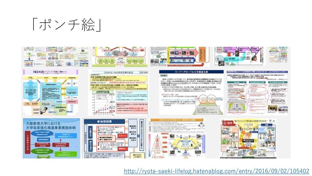 「ポンチ絵」 http://ryota-saeki-lifelog.hatenablog.co...