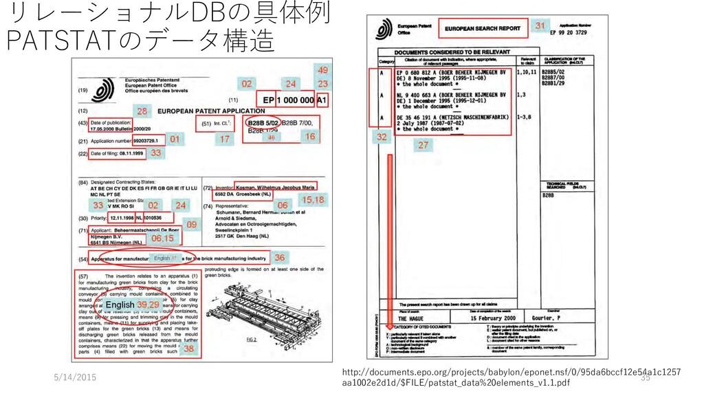 リレーショナルDBの具体例 PATSTATのデータ構造 http://documents.ep...