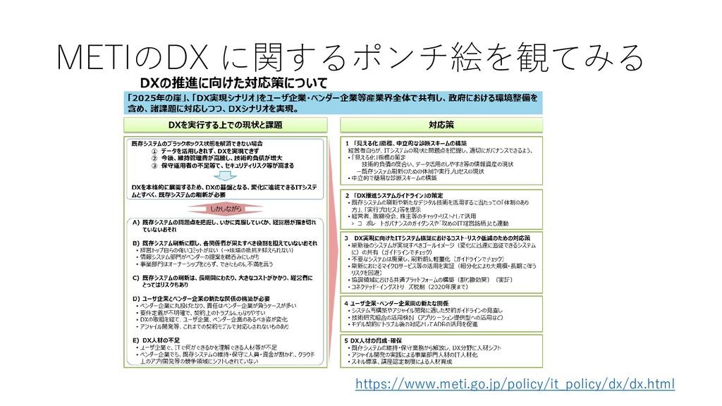 METIのDX に関するポンチ絵を観てみる https://www.meti.go.jp/po...