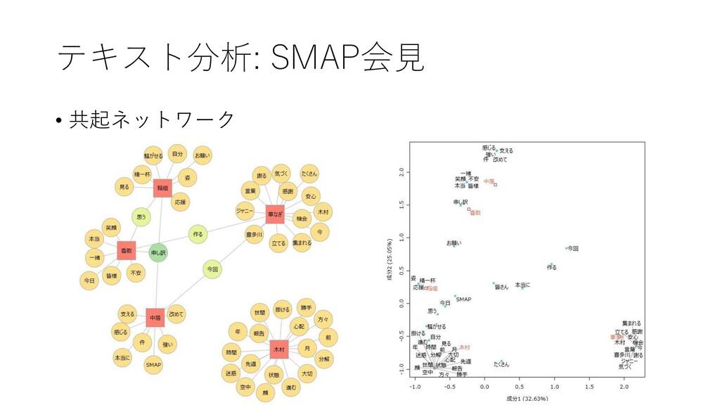 テキスト分析: SMAP会見 • 共起ネットワーク