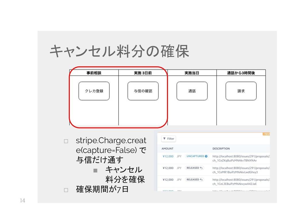 14 キャンセル料分の確保 □ stripe.Charge.creat e(capture=F...