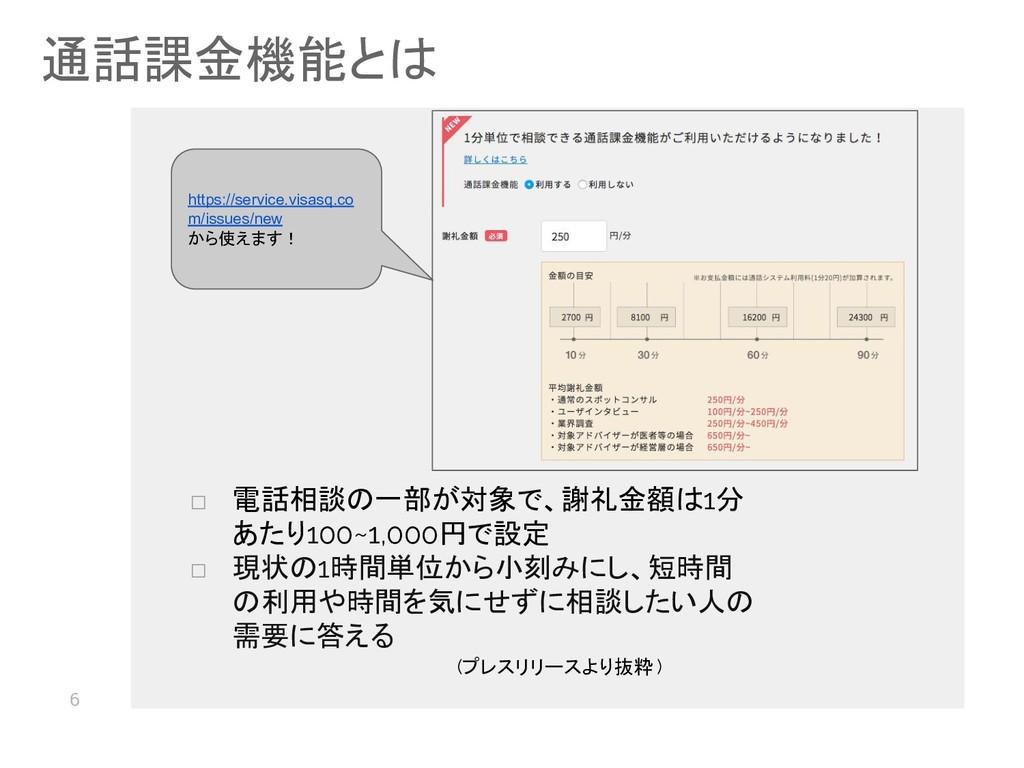 6 □ 電話相談の一部が対象で、謝礼金額は1分 あたり100~1,000円で設定 □ 現状の1...