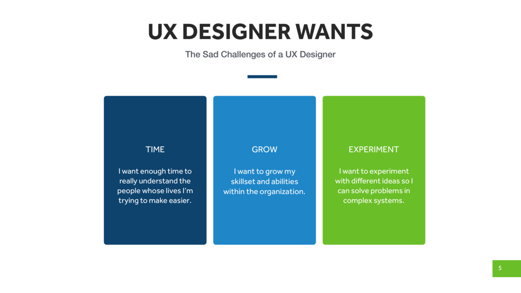 UX DESIGNER WANTS 5 The Sad Challenges of a UX ...