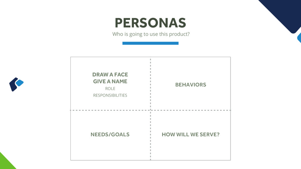 Who is going to use this product? PERSONAS DRAW...