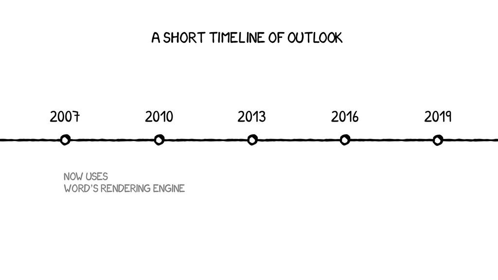 2019 2016 2013 2010 2007 A SHORT TIMELINE OF OU...