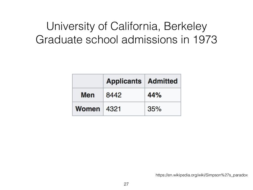 27 University of California, Berkeley Graduate ...