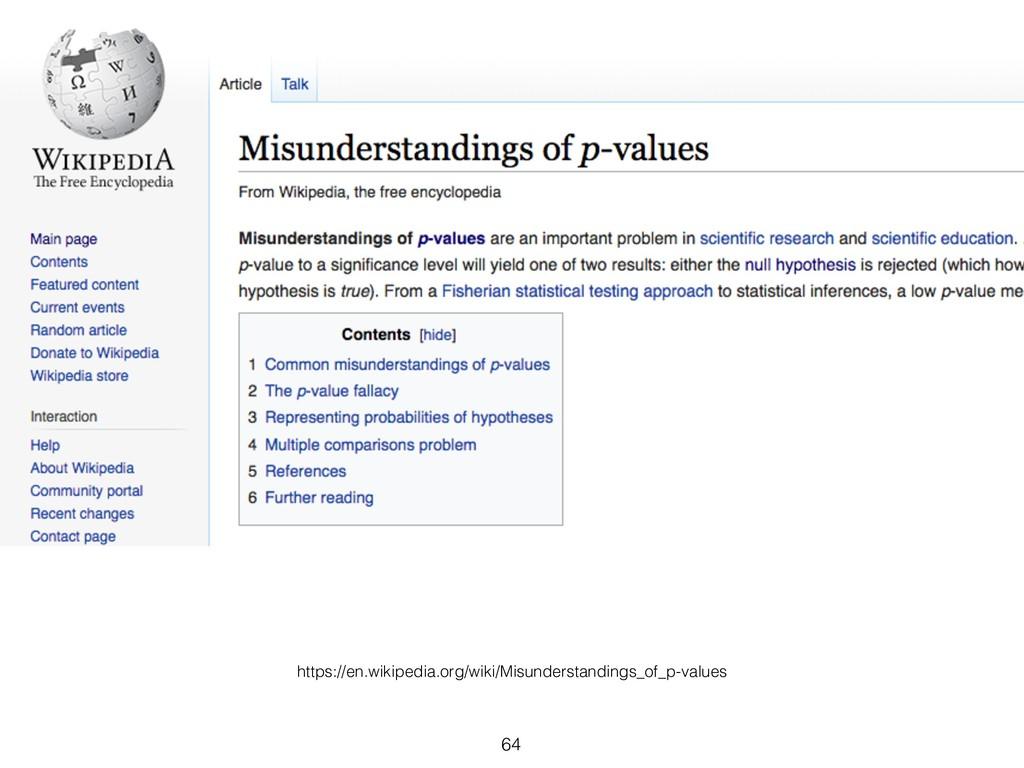 64 https://en.wikipedia.org/wiki/Misunderstandi...