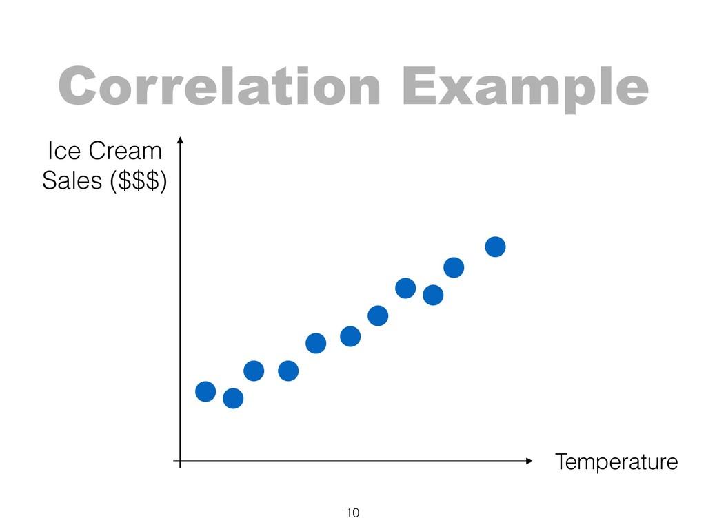 Correlation Example 10 Temperature Ice Cream S...