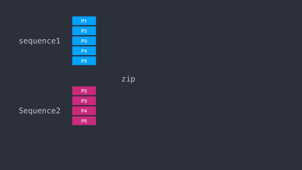 sequence1 Sequence2 P1 P2 P3 P4 P5 P2 P3 P4 P5 ...