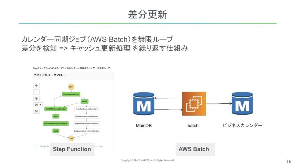 16 差分更新  カレンダー同期ジョブ(AWS Batch)を無限ループ 差分を検知 => ...