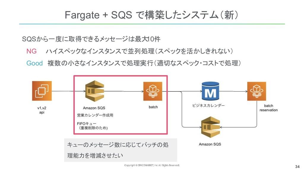 34 SQSから一度に取得できるメッセージは最大 10件  NG  ハイスペックなインスタンス...